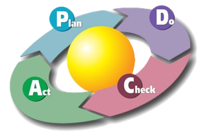cGMP quality standard workflow cycle used at NuMedica