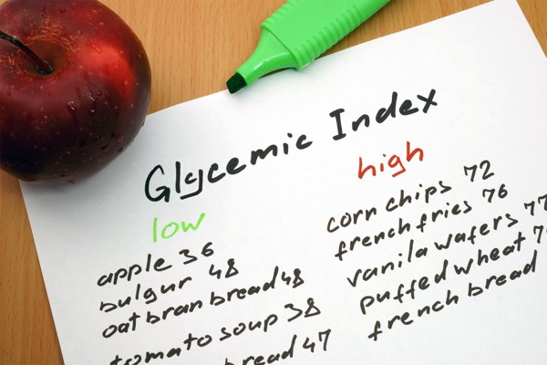 illustration of the glycemic index showing food examples