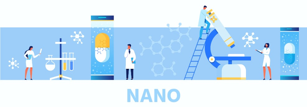 Nano technology is showing promise for increasing the bioavailability of ingredients dietary supplements.