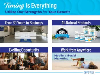 timing is everything with the first fitness distributor business